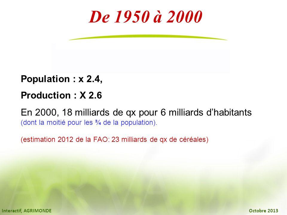 Interactif, AGRIMONDE Octobre 2013 De 1950 à 2000 Population : x 2.4, Production : X 2.6 En 2000, 18 milliards de qx pour 6 milliards dhabitants (dont