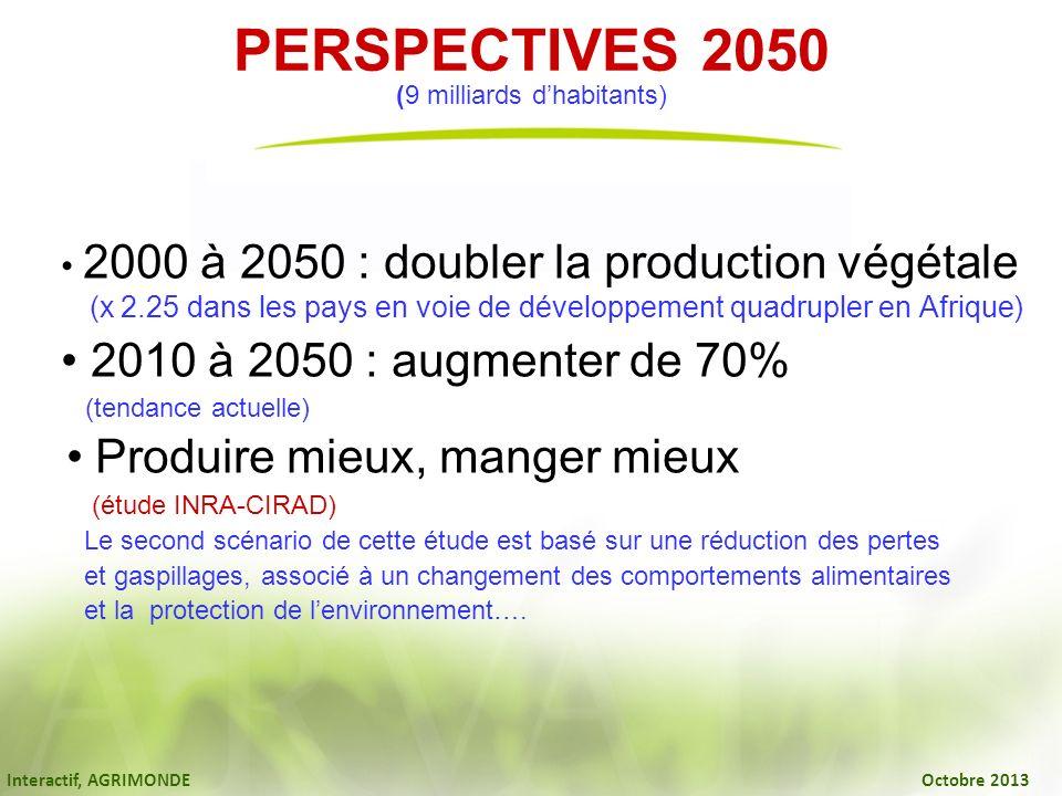 Interactif, AGRIMONDE Octobre 2013 2000 à 2050 : doubler la production végétale (x 2.25 dans les pays en voie de développement quadrupler en Afrique)