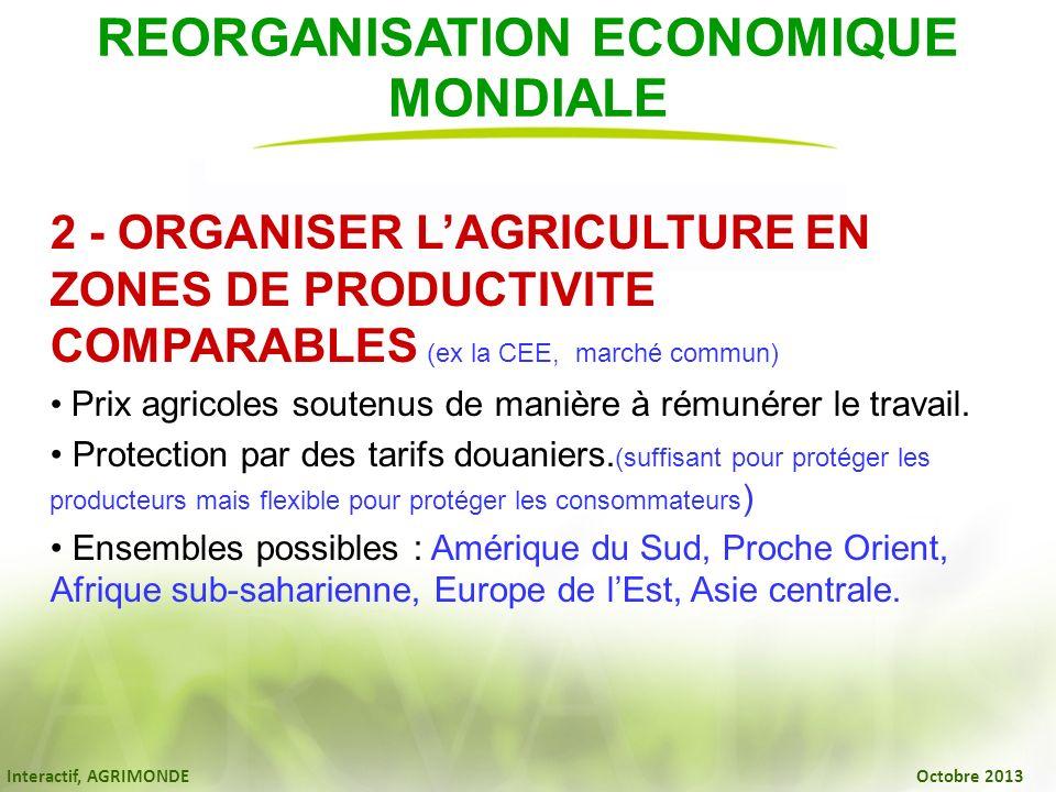 Interactif, AGRIMONDE Octobre 2013 REORGANISATION ECONOMIQUE MONDIALE 2 - ORGANISER LAGRICULTURE EN ZONES DE PRODUCTIVITE COMPARABLES (ex la CEE, marc