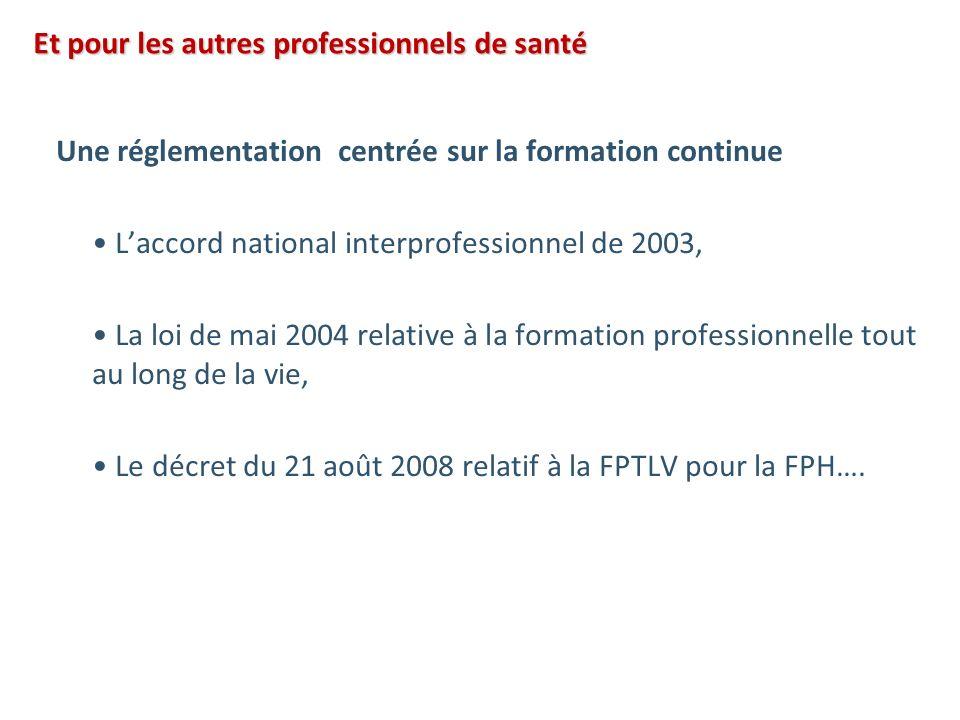 Et pour les autres professionnels de santé Une réglementation centrée sur la formation continue Laccord national interprofessionnel de 2003, La loi de mai 2004 relative à la formation professionnelle tout au long de la vie, Le décret du 21 août 2008 relatif à la FPTLV pour la FPH….