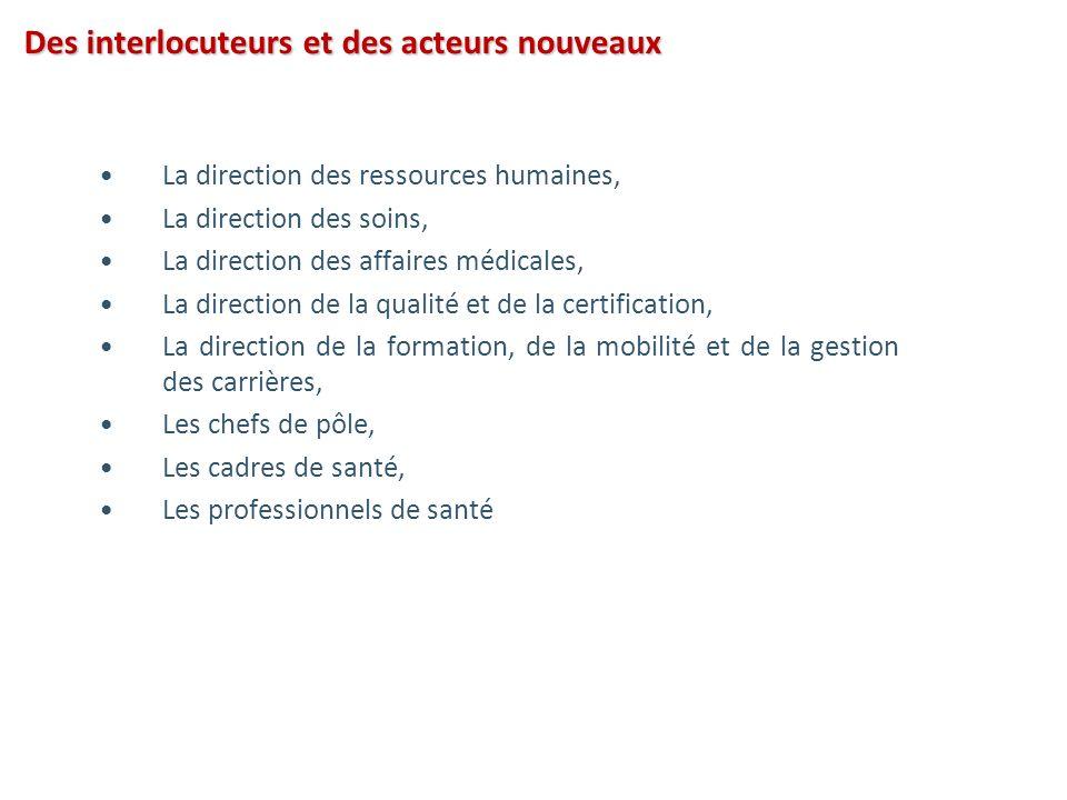 Des interlocuteurs et des acteurs nouveaux La direction des ressources humaines, La direction des soins, La direction des affaires médicales, La direc