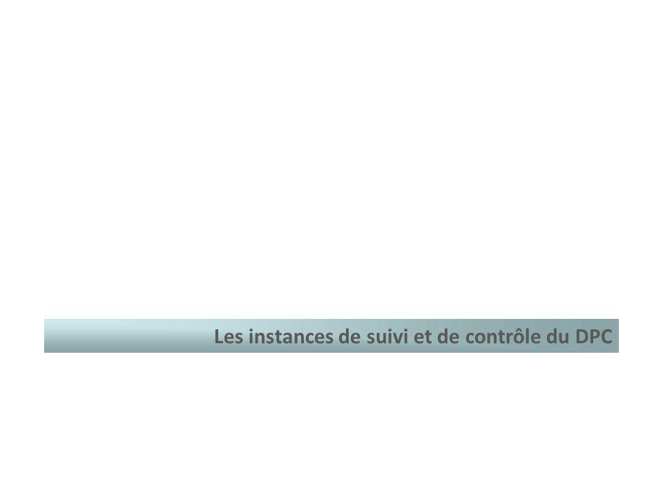 Les instances de suivi et de contrôle du DPC