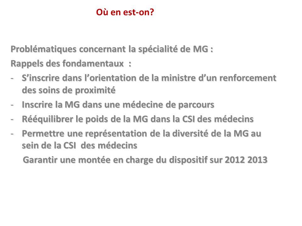Où en est-on? Problématiques concernant la spécialité de MG : Rappels des fondamentaux : -Sinscrire dans lorientation de la ministre dun renforcement