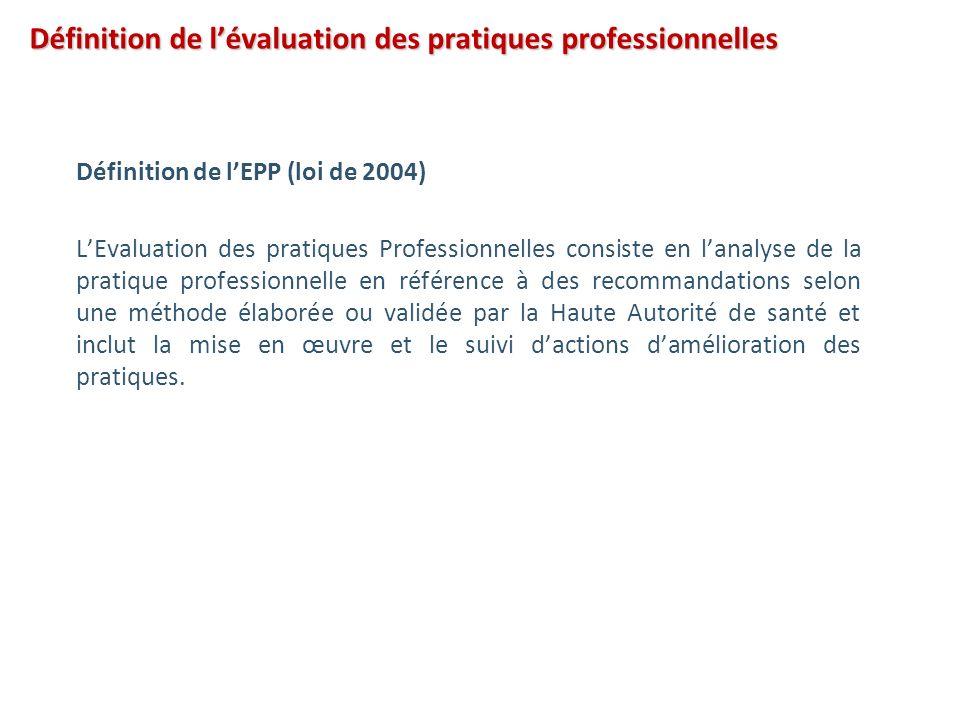 Définition de lévaluation des pratiques professionnelles Définition de lEPP (loi de 2004) LEvaluation des pratiques Professionnelles consiste en lanal