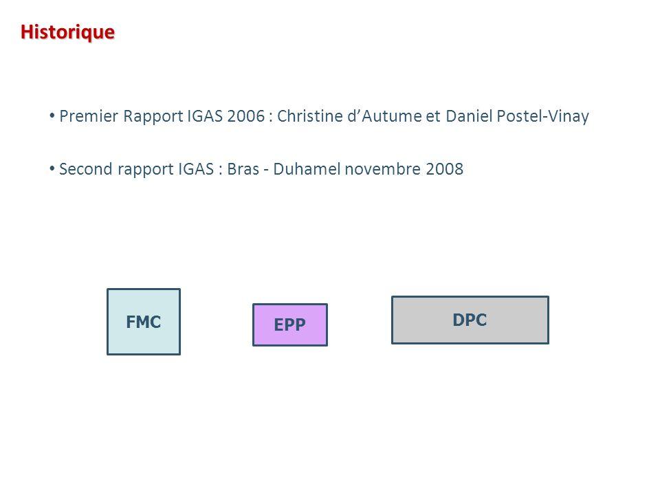 Historique Premier Rapport IGAS 2006 : Christine dAutume et Daniel Postel-Vinay Second rapport IGAS : Bras - Duhamel novembre 2008 FMC EPP DPC
