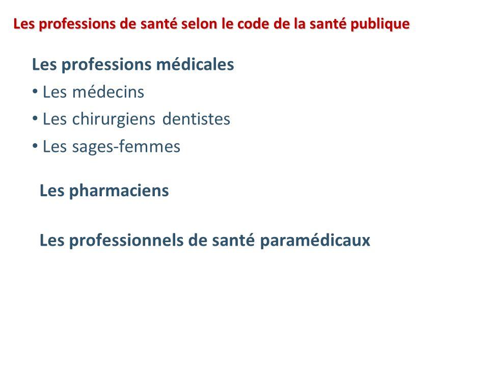 Les professions de santé selon le code de la santé publique Les professions médicales Les médecins Les chirurgiens dentistes Les sages-femmes Les pharmaciens Les professionnels de santé paramédicaux