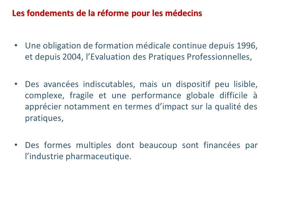 Les fondements de la réforme pour les médecins Une obligation de formation médicale continue depuis 1996, et depuis 2004, lEvaluation des Pratiques Pr