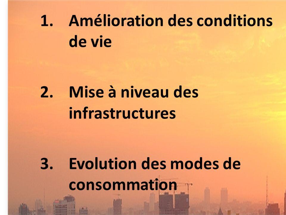 1.Amélioration des conditions de vie 2.Mise à niveau des infrastructures 3.Evolution des modes de consommation