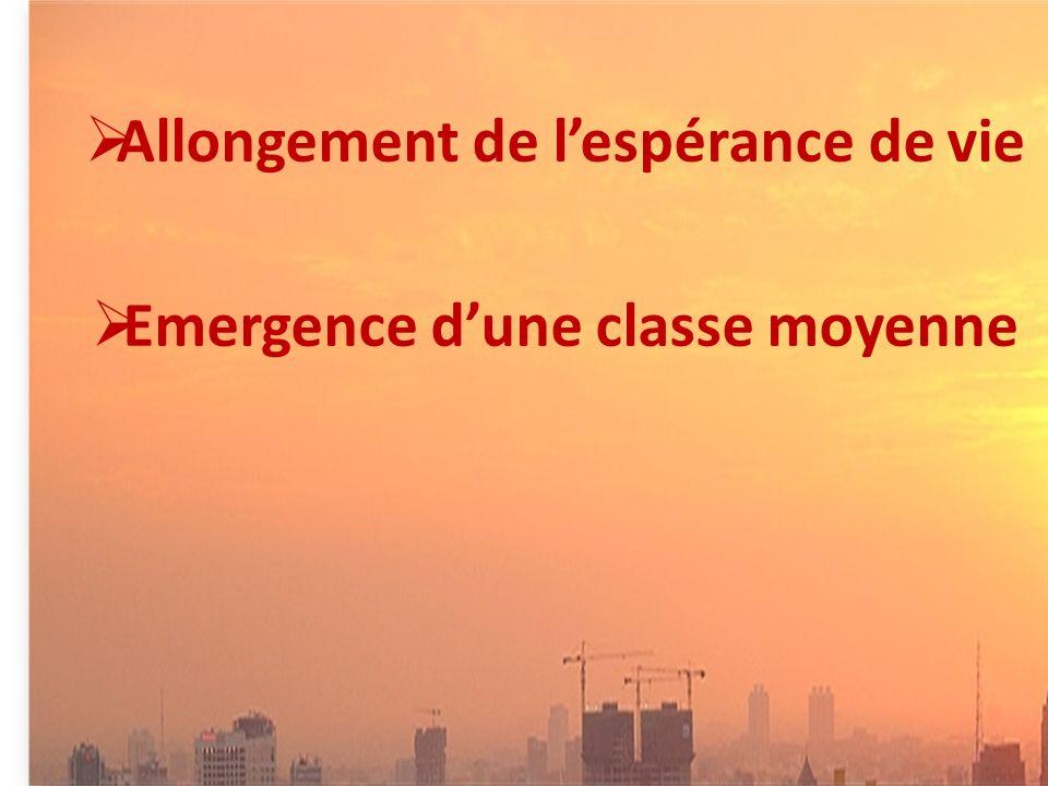 Emergence dune classe moyenne