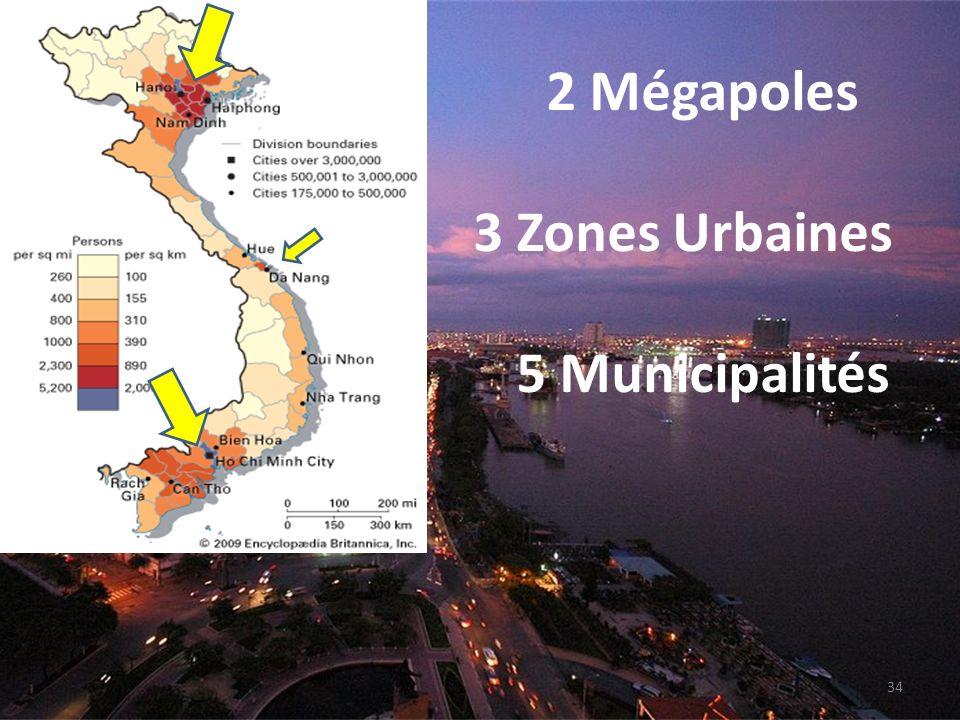 2 Mégapoles 3 Zones Urbaines 5 Municipalités 34