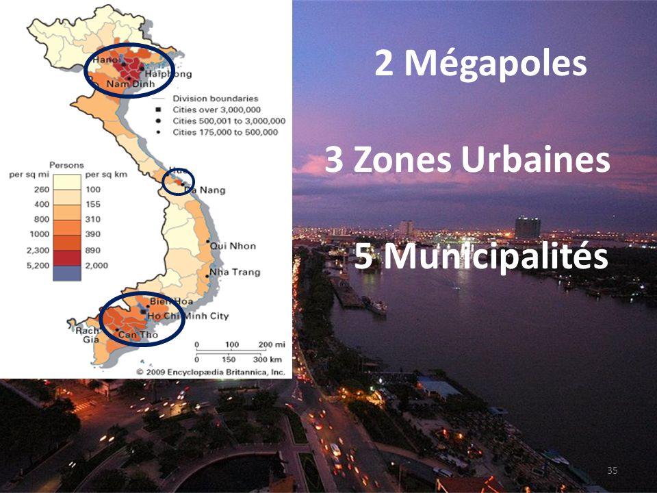 2 Mégapoles 3 Zones Urbaines 5 Municipalités 35