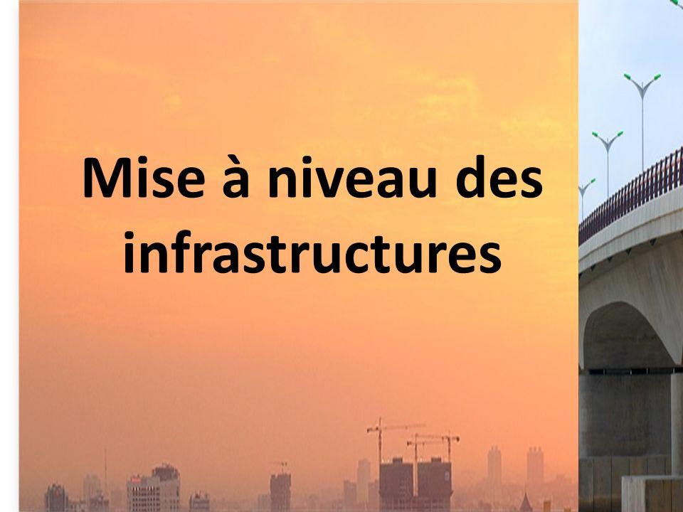 Mise à niveau des infrastructures