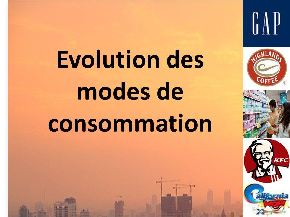Evolution des modes de consommation