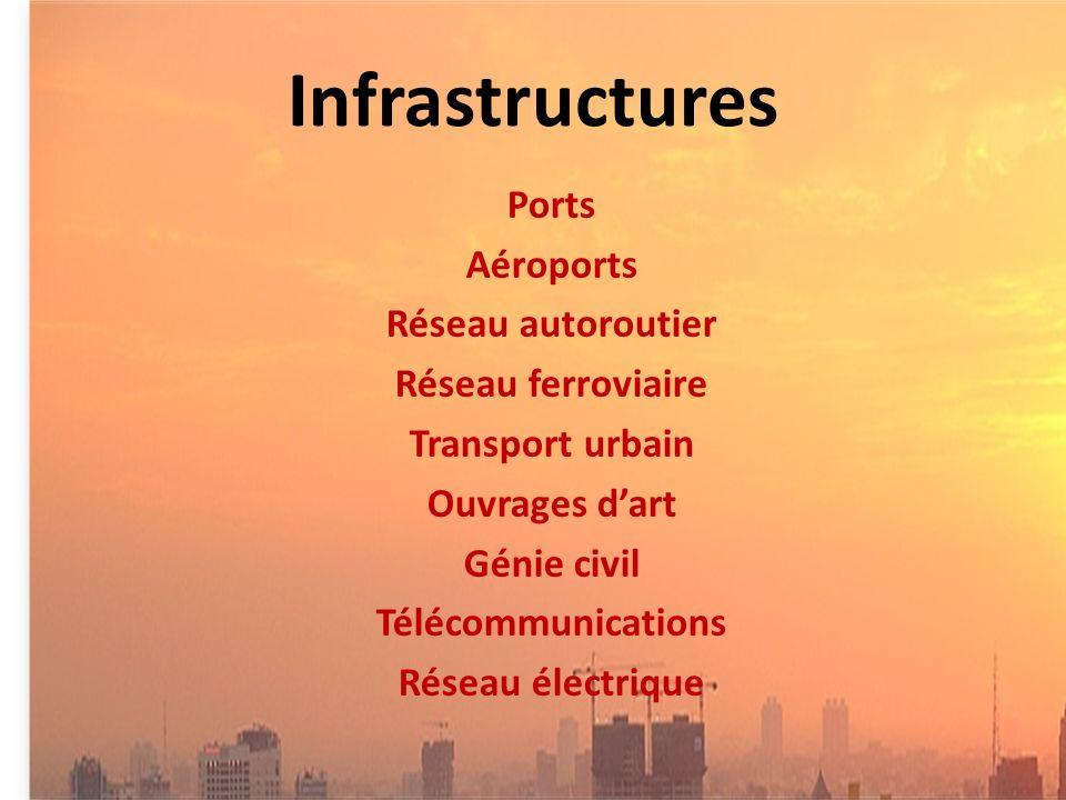 Infrastructures Ports Aéroports Réseau autoroutier Réseau ferroviaire Transport urbain Ouvrages dart Génie civil Télécommunications Réseau électrique