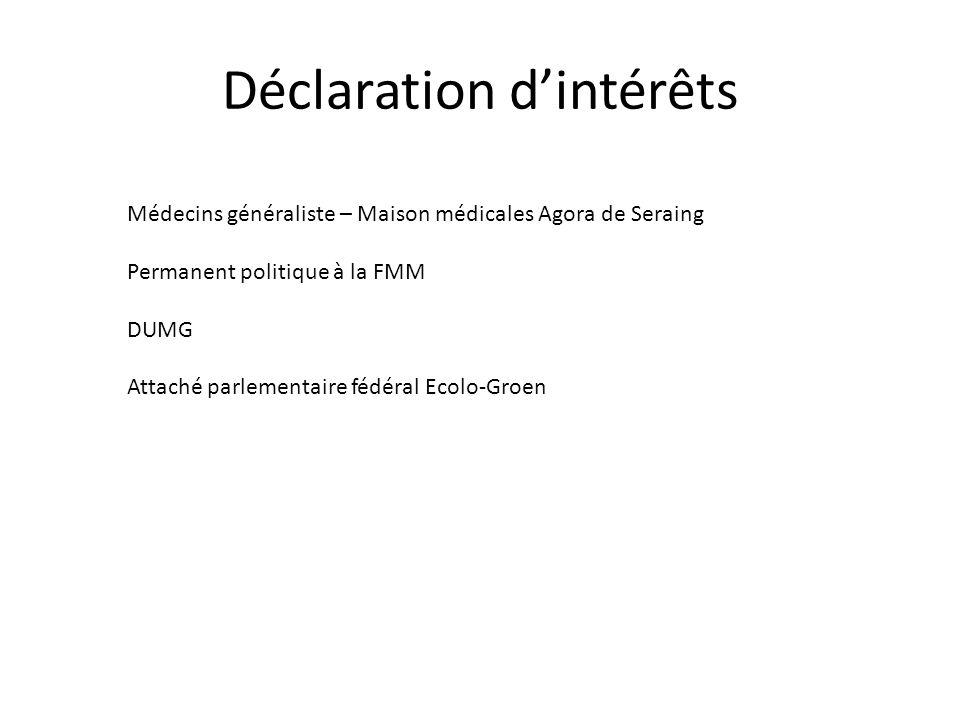Déclaration dintérêts Médecins généraliste – Maison médicales Agora de Seraing Permanent politique à la FMM DUMG Attaché parlementaire fédéral Ecolo-Groen