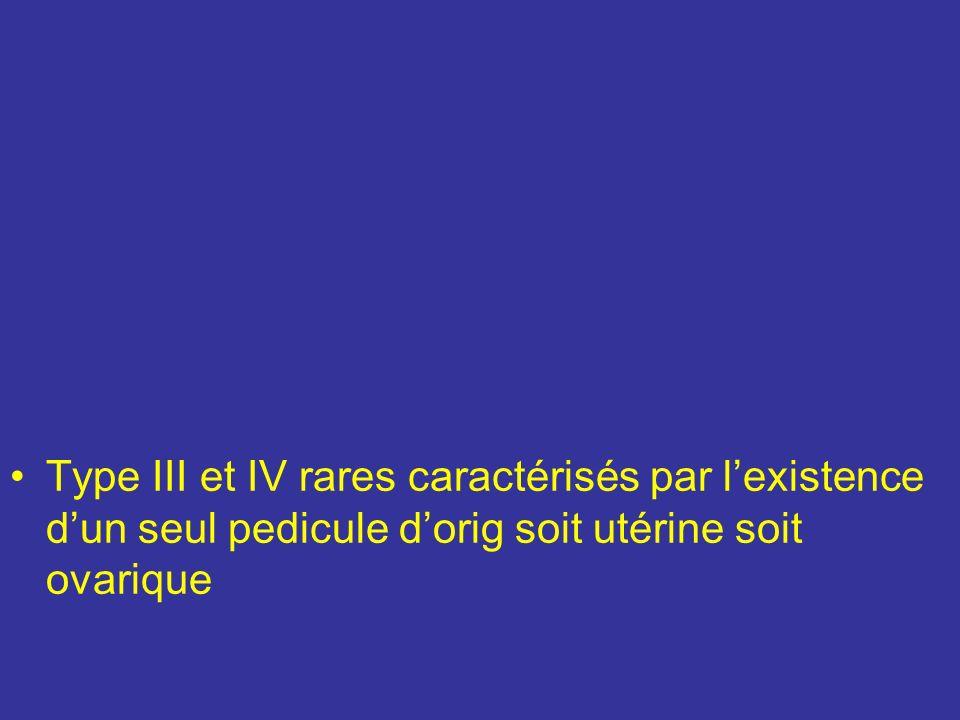 4 types dirrigation ovarique peuvent sobserver: Type I fréquent représenté par lanastomose à plein canal des br ovarique de la utérine et de la ovarique De cette arcade se détachent en dent de peigne les artérioles ovarique Type II fréquent constitués par 2 pédicules latéral et médial réunis par 1 petite anastomose