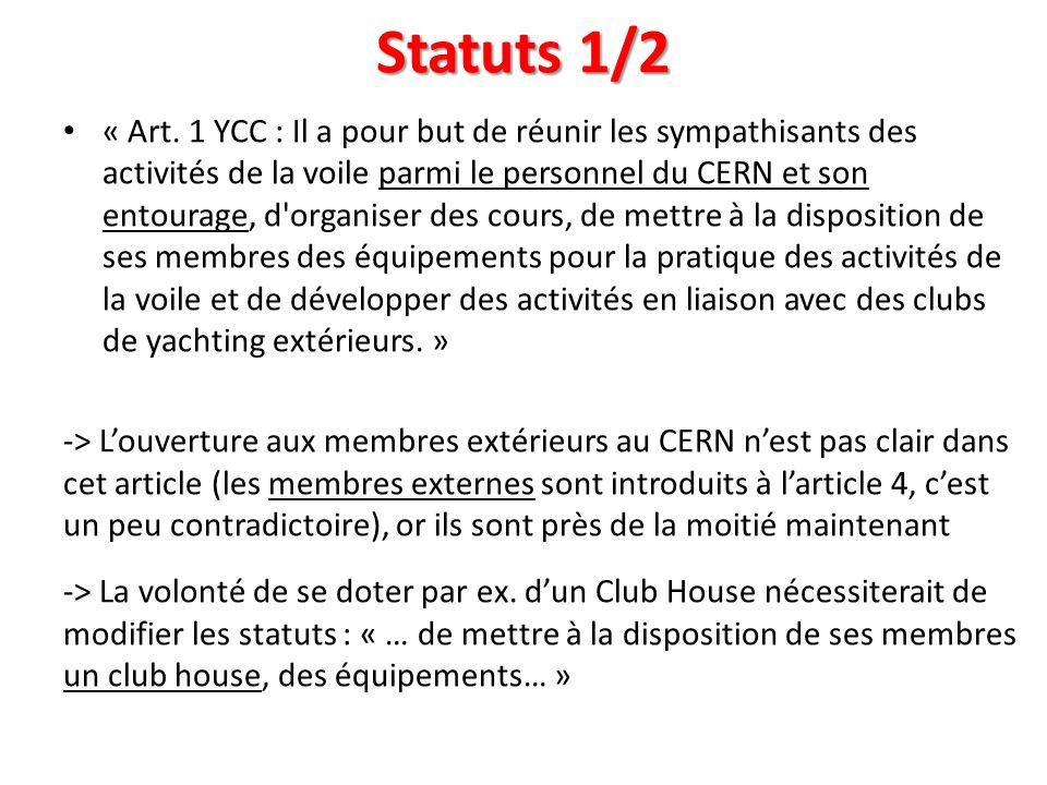 Statuts 1/2 « Art. 1 YCC : Il a pour but de réunir les sympathisants des activités de la voile parmi le personnel du CERN et son entourage, d'organise