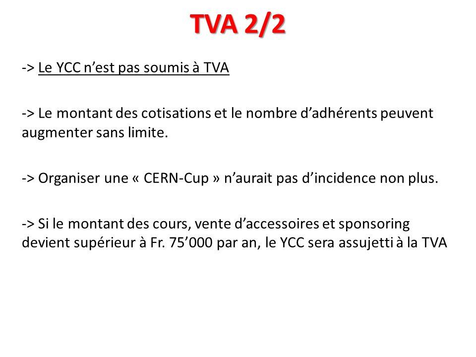 TVA 2/2 -> Le YCC nest pas soumis à TVA -> Le montant des cotisations et le nombre dadhérents peuvent augmenter sans limite. -> Organiser une « CERN-C