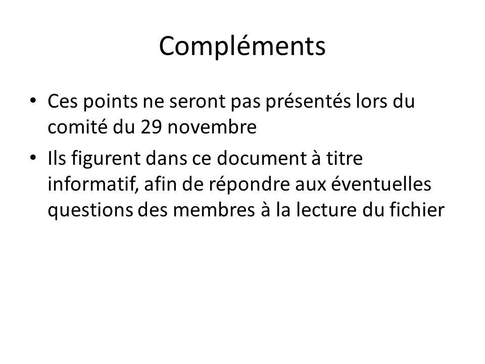 Compléments Ces points ne seront pas présentés lors du comité du 29 novembre Ils figurent dans ce document à titre informatif, afin de répondre aux év