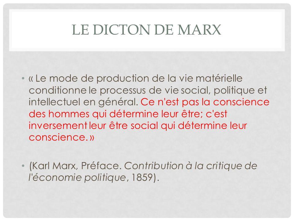 LE DICTON DE MARX « Le mode de production de la vie matérielle conditionne le processus de vie social, politique et intellectuel en général.