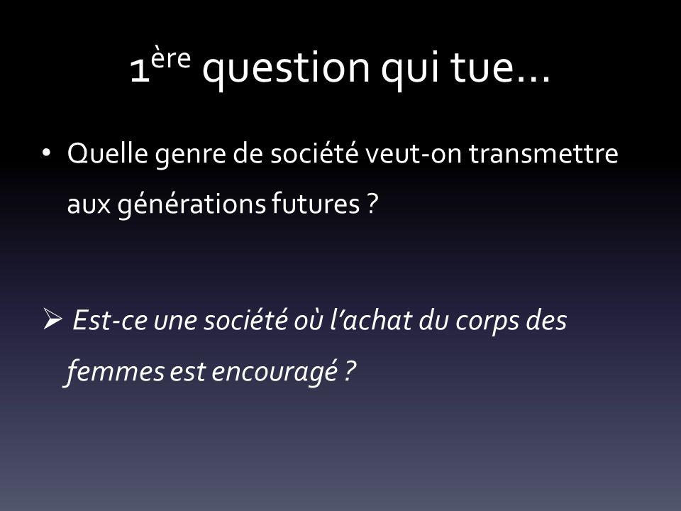 1 ère question qui tue… Quelle genre de société veut-on transmettre aux générations futures ? Est-ce une société où lachat du corps des femmes est enc