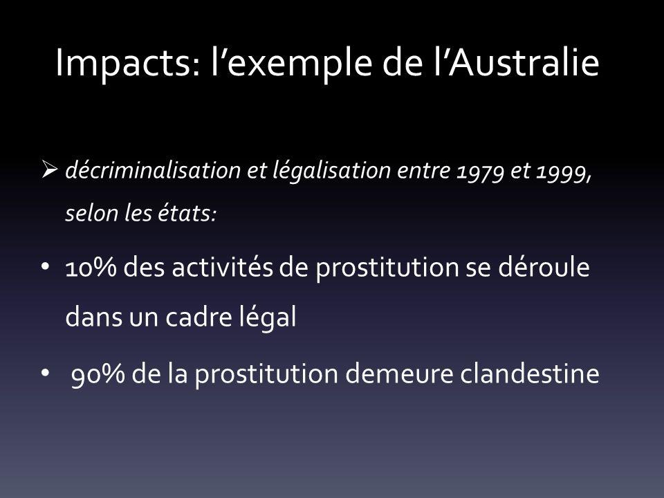 Impacts: lexemple de lAustralie décriminalisation et légalisation entre 1979 et 1999, selon les états: 10% des activités de prostitution se déroule da