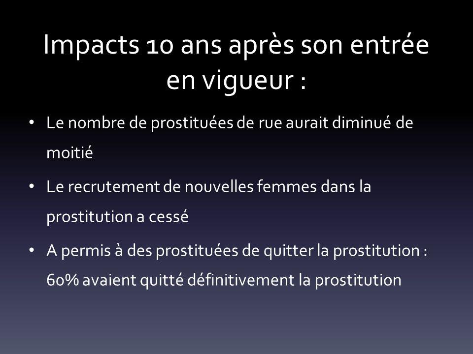 Impacts 10 ans après son entrée en vigueur : Le nombre de prostituées de rue aurait diminué de moitié Le recrutement de nouvelles femmes dans la prost