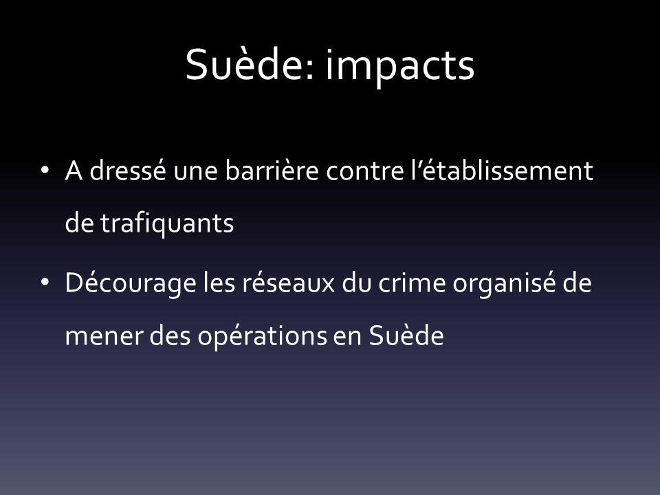 Suède: impacts A dressé une barrière contre létablissement de trafiquants Décourage les réseaux du crime organisé de mener des opérations en Suède