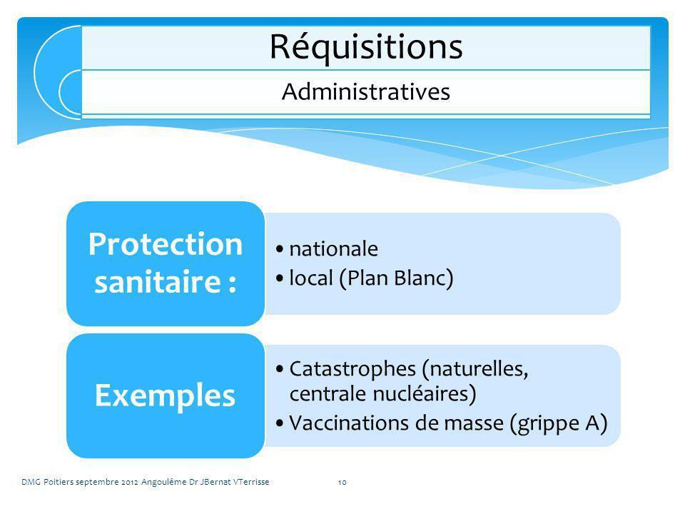 nationale local (Plan Blanc) Protection sanitaire : Catastrophes (naturelles, centrale nucléaires) Vaccinations de masse (grippe A) Exemples DMG Poiti