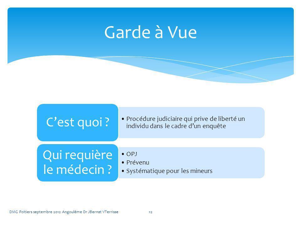 DMG Poitiers septembre 2012 Angoulême Dr JBernat VTerrisse12 Garde à Vue Procédure judiciaire qui prive de liberté un individu dans le cadre dun enquête Cest quoi .