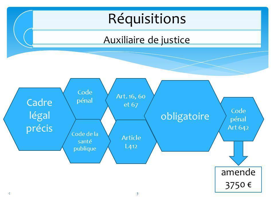 amende 3750 c3 Réquisitions Auxiliaire de justice Code pénal Art. 16, 60 et 67 Article L412 Code de la santé publique Code pénal Art 642 obligatoire C