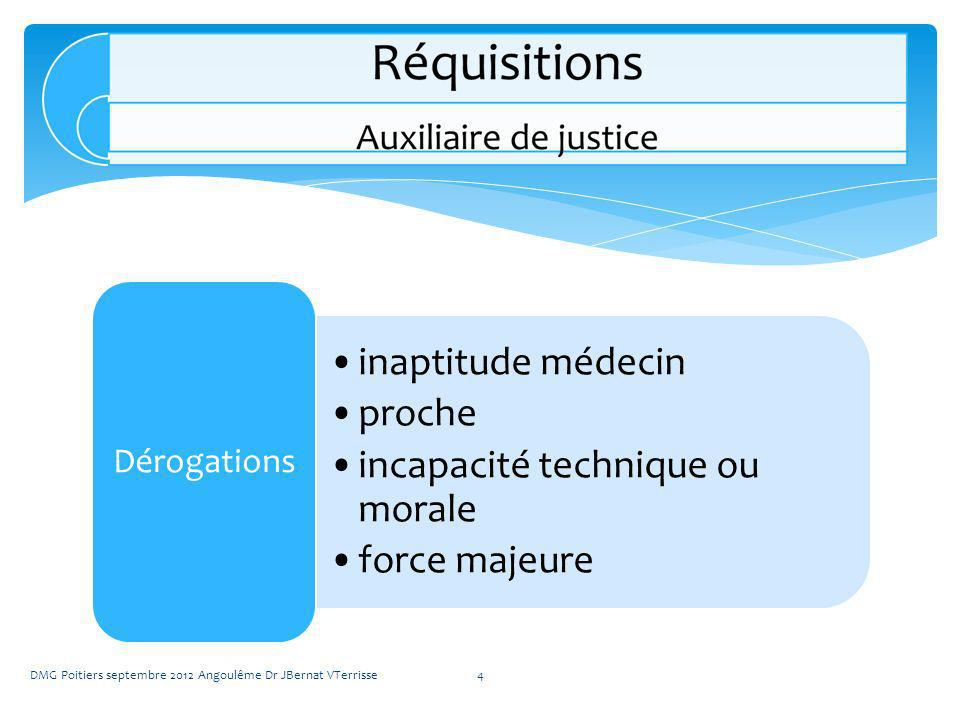 inaptitude médecin proche incapacité technique ou morale force majeure Dérogations DMG Poitiers septembre 2012 Angoulême Dr JBernat VTerrisse4