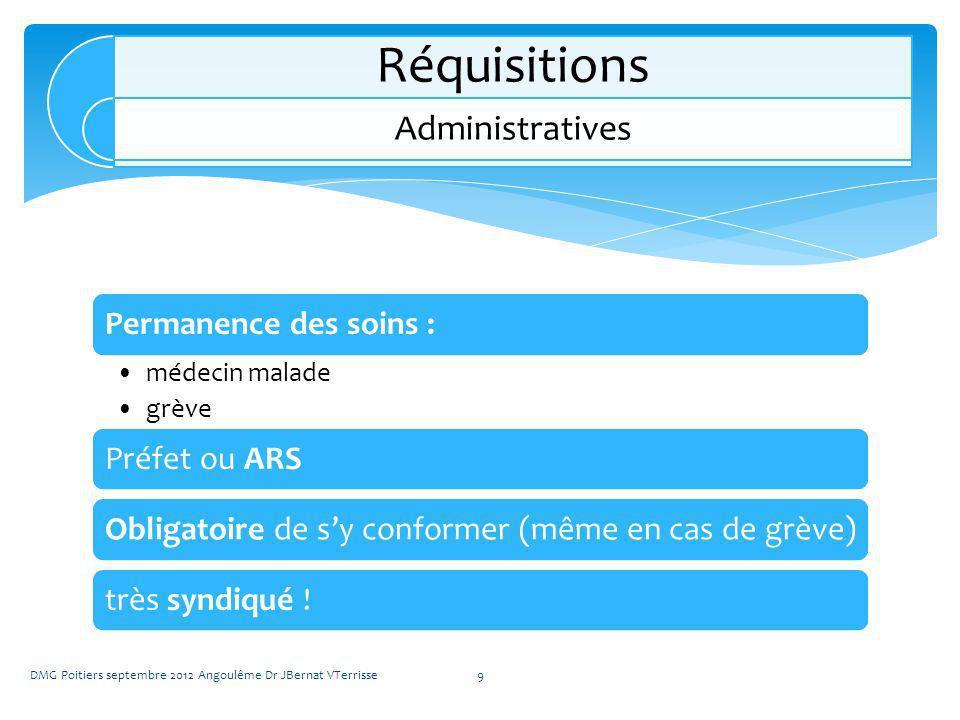 Permanence des soins : médecin malade grève Préfet ou ARS Obligatoire de sy conformer (même en cas de grève) très syndiqué .