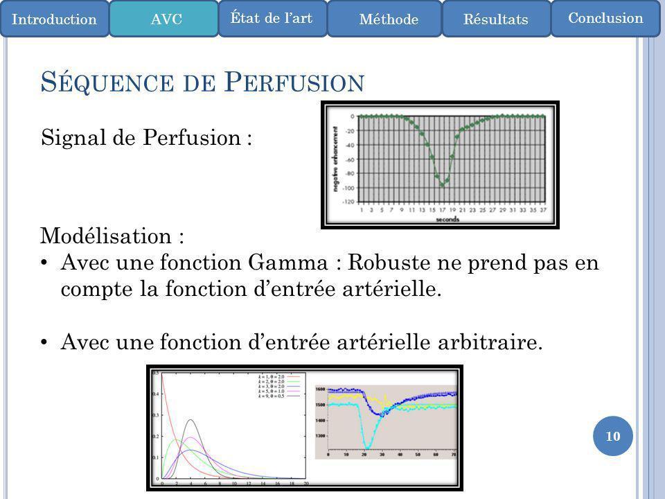 10 S ÉQUENCE DE P ERFUSION Signal de Perfusion : IntroductionMéthode ConclusionÉtat de lart. AVCRésultats Modélisation : Avec une fonction Gamma : Rob