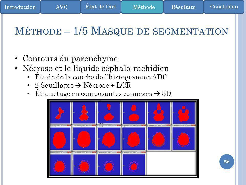 26 M ÉTHODE – 1/5 M ASQUE DE SEGMENTATION IntroductionMéthode ConclusionÉtat de lart AVCRésultats Contours du parenchyme Nécrose et le liquide céphalo