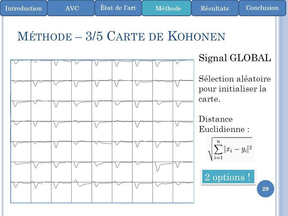 29 M ÉTHODE – 3/5 C ARTE DE K OHONEN IntroductionMéthode ConclusionÉtat de lart AVCRésultats Signal GLOBAL Sélection aléatoire pour initialiser la car