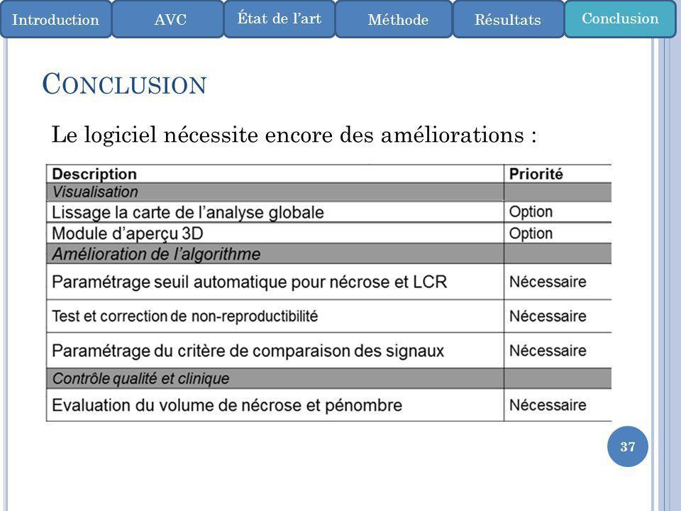 37 C ONCLUSION IntroductionMéthode ConclusionÉtat de lart AVCRésultats Le logiciel nécessite encore des améliorations :