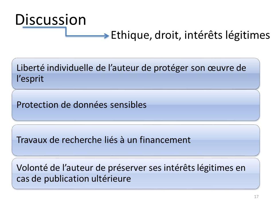 Discussion Liberté individuelle de lauteur de protéger son œuvre de lesprit Protection de données sensibles Travaux de recherche liés à un financement