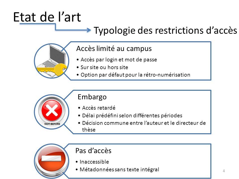 Etat de lart Université de Lorraine 5