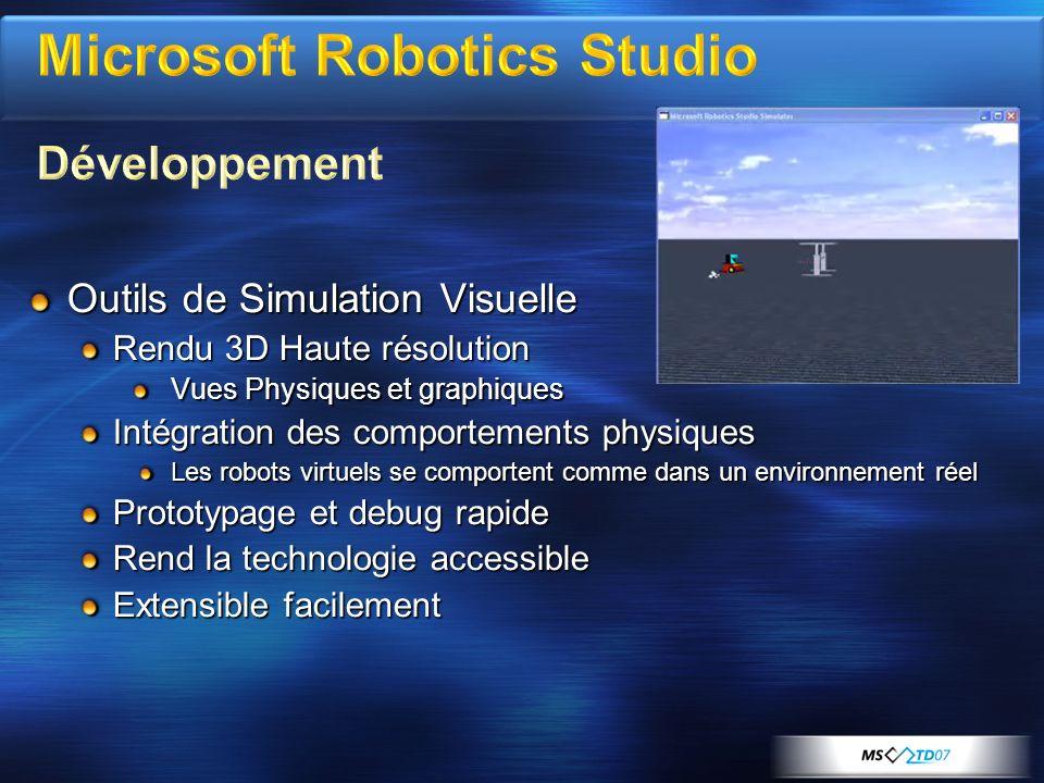 Outils de Simulation Visuelle Rendu 3D Haute résolution Vues Physiques et graphiques Intégration des comportements physiques Les robots virtuels se co