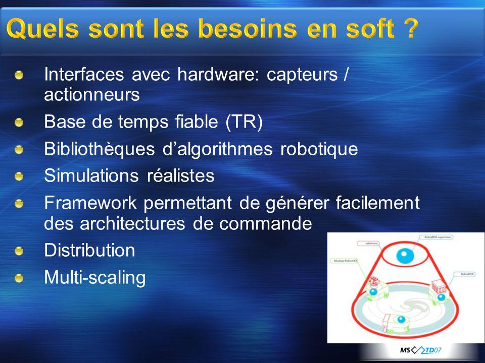Interfaces avec hardware: capteurs / actionneurs Base de temps fiable (TR) Bibliothèques dalgorithmes robotique Simulations réalistes Framework permet
