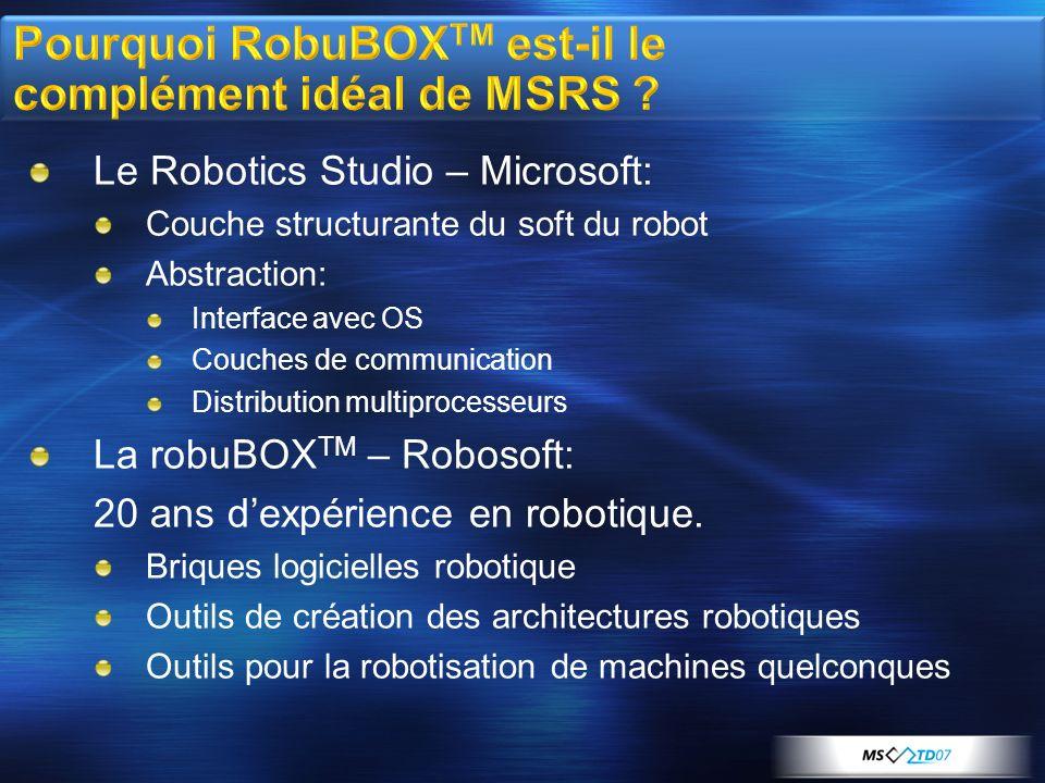 Le Robotics Studio – Microsoft: Couche structurante du soft du robot Abstraction: Interface avec OS Couches de communication Distribution multiprocess