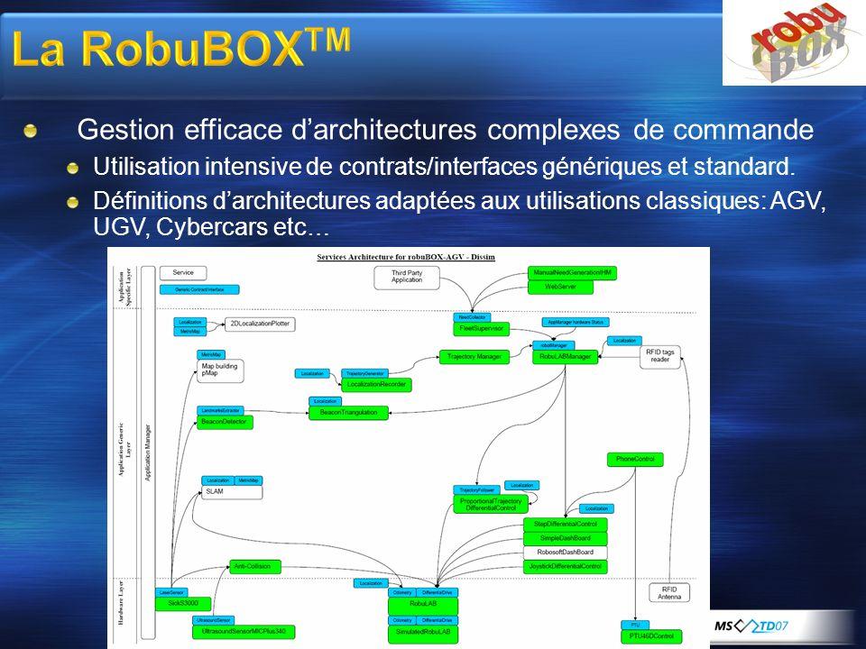 Gestion efficace darchitectures complexes de commande Utilisation intensive de contrats/interfaces génériques et standard. Définitions darchitectures