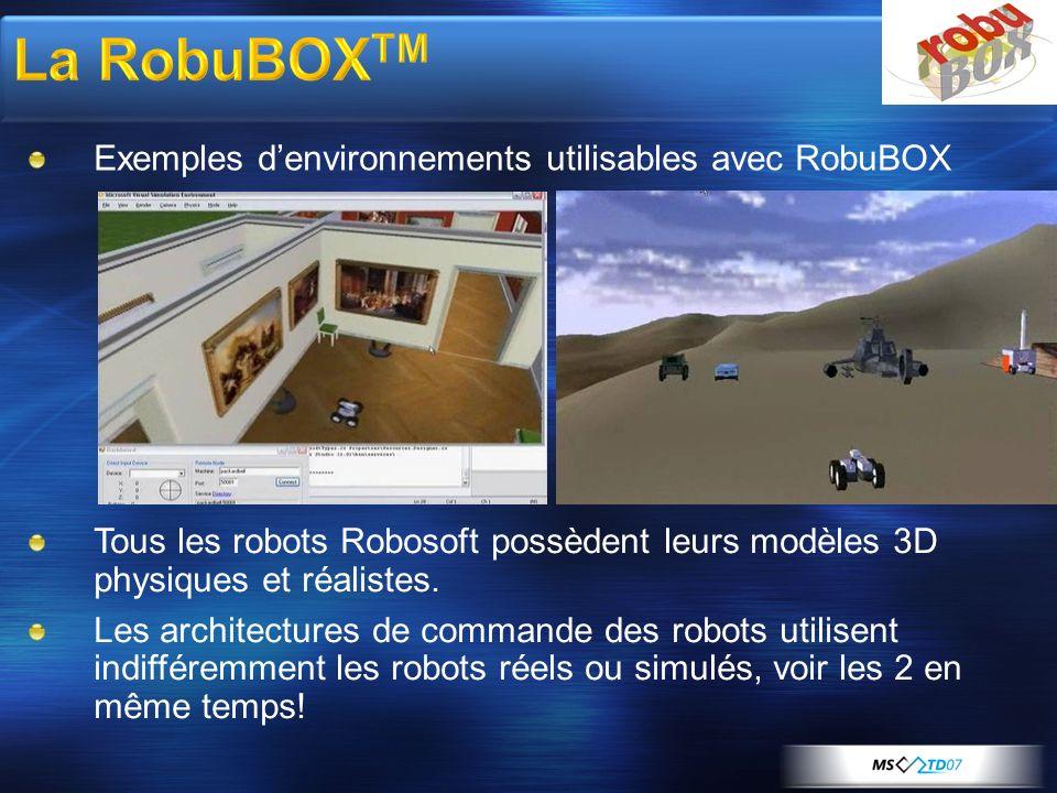 Exemples denvironnements utilisables avec RobuBOX Tous les robots Robosoft possèdent leurs modèles 3D physiques et réalistes. Les architectures de com