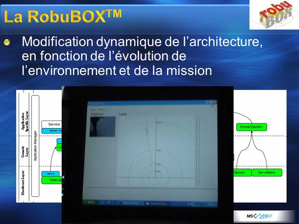 Modification dynamique de larchitecture, en fonction de lévolution de lenvironnement et de la mission
