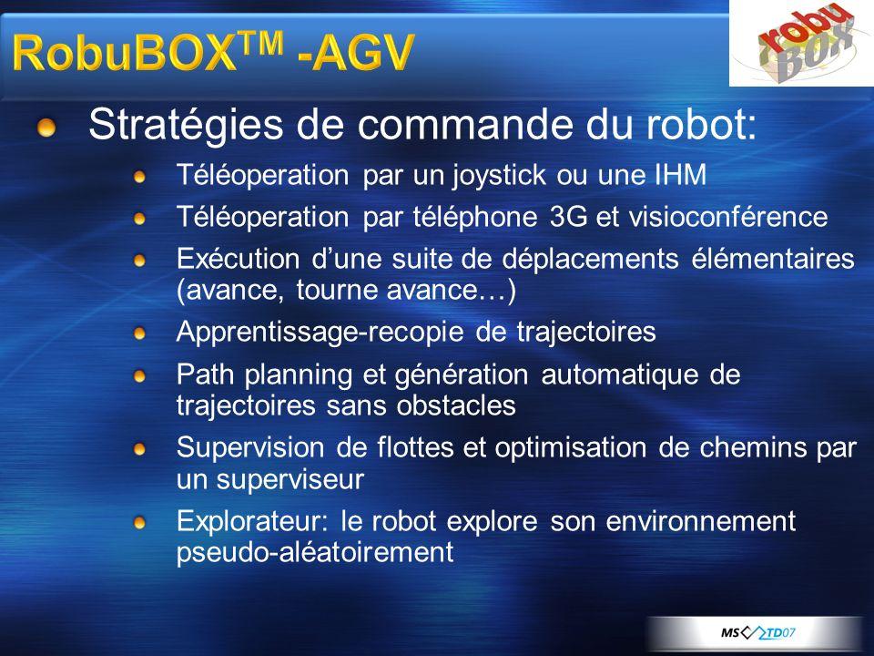 Stratégies de commande du robot: Téléoperation par un joystick ou une IHM Téléoperation par téléphone 3G et visioconférence Exécution dune suite de dé
