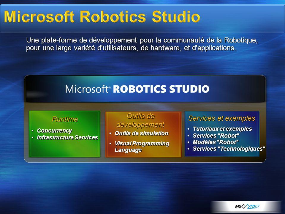 Une plate-forme de développement pour la communauté de la Robotique, pour une large variété d'utilisateurs, de hardware, et d'applications. Concurrenc