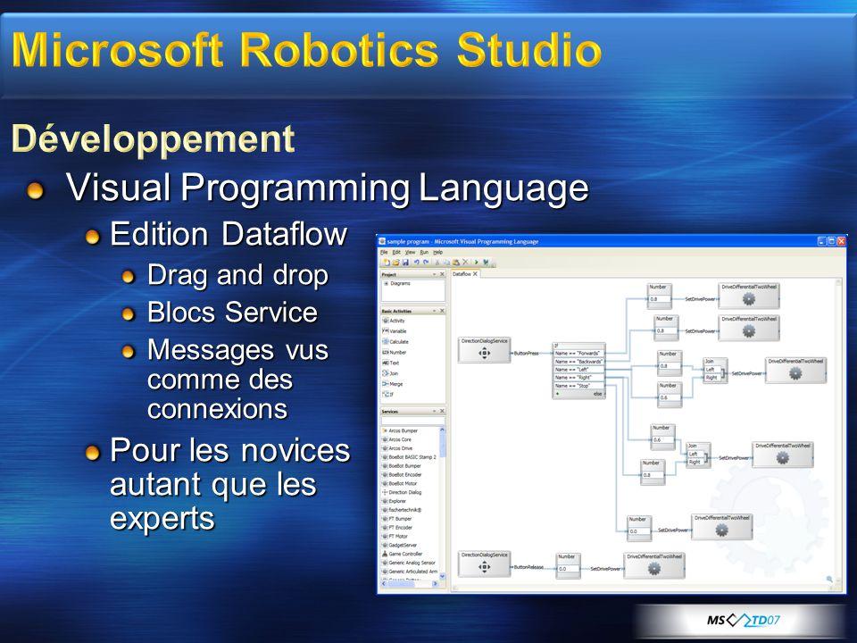 Visual Programming Language Edition Dataflow Drag and drop Blocs Service Messages vus comme des connexions Pour les novices autant que les experts