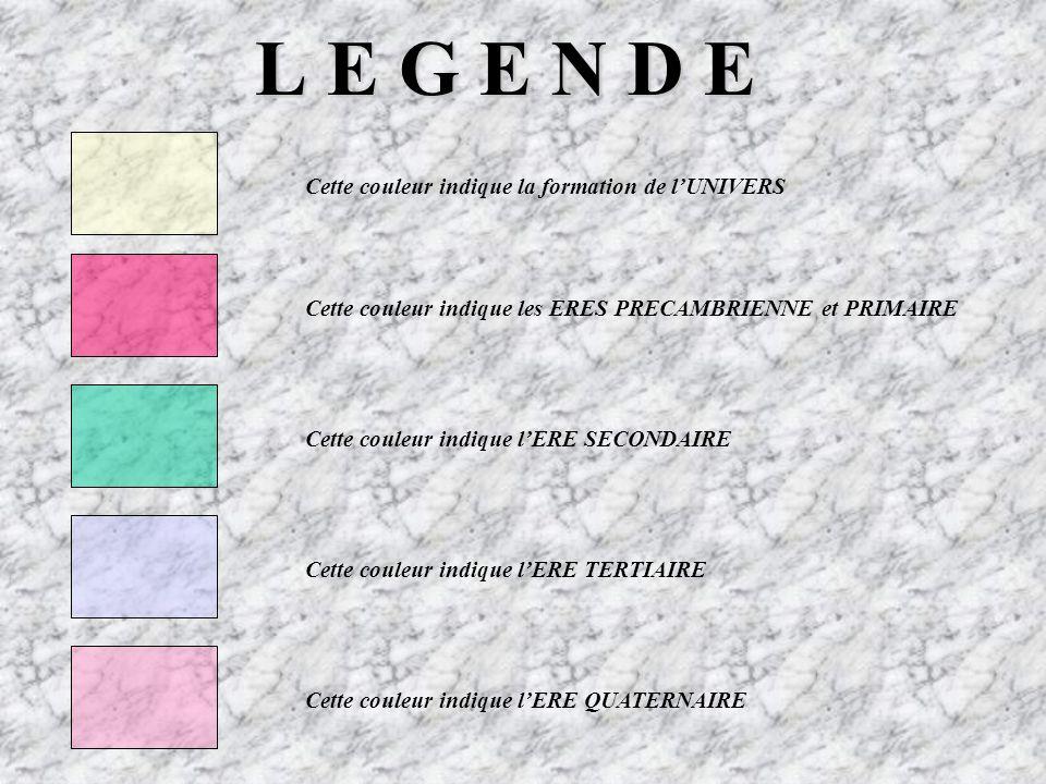 L E G E N D E Cette couleur indique les ERES PRECAMBRIENNE et PRIMAIRE Cette couleur indique lERE SECONDAIRE Cette couleur indique lERE TERTIAIRE Cette couleur indique lERE QUATERNAIRE Cette couleur indique la formation de lUNIVERS