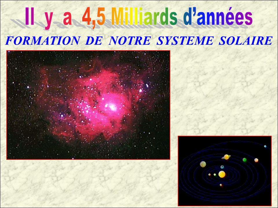 FORMATION DE NOTRE SYSTEME SOLAIRE